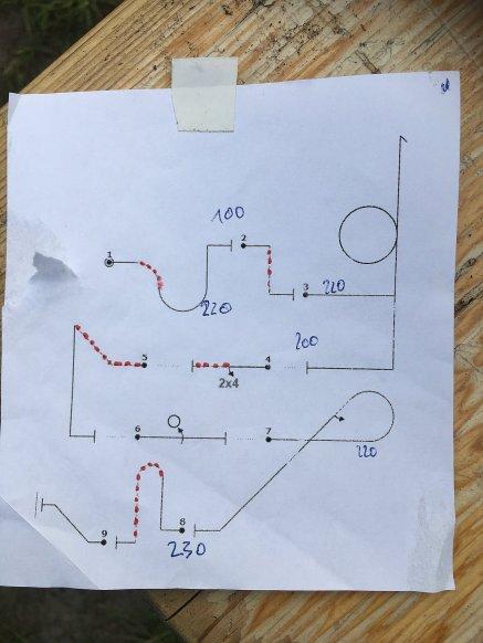 Turn mit Loop - das macht echt Spaß!